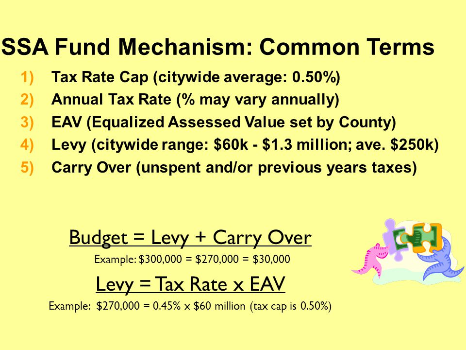 1)Tax Rate Cap (citywide average: 0.50%) 2)Annual Tax Rate (% may vary annually) 3)EAV (Equalized Assessed Value set by County) 4)Levy (citywide range: $60k - $1.3 million; ave.