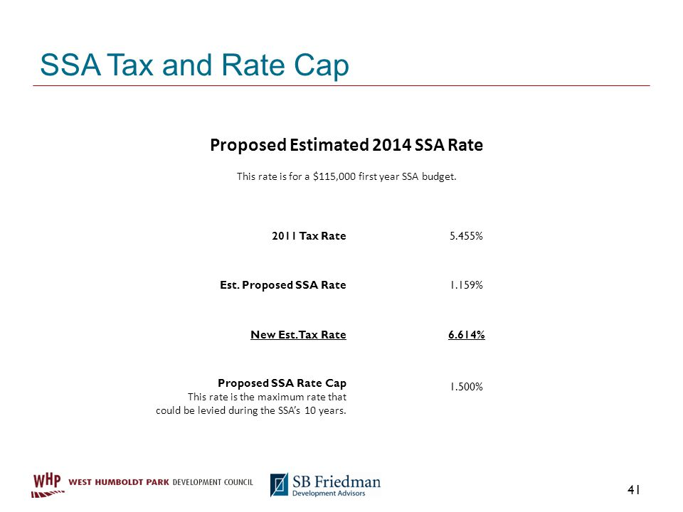SSA Tax and Rate Cap Proposed Estimated 2014 SSA Rate This rate is for a $115,000 first year SSA budget.