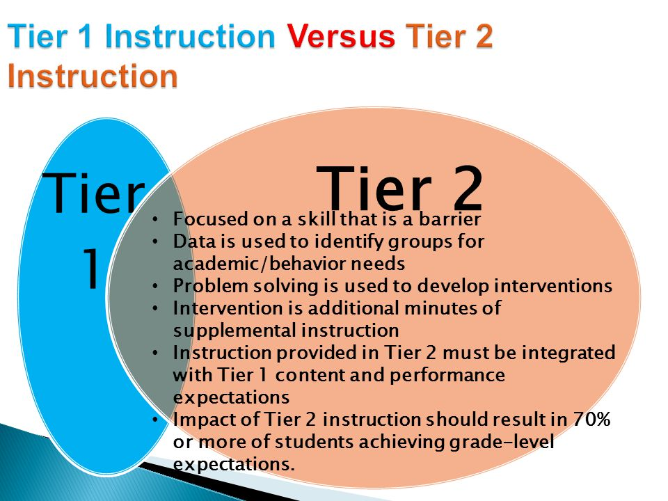 Tier 1 Tier 2 Focused on a skill that is a barrier Data is used to identify groups for academic/behavior needs Problem solving is used to develop interventions Intervention is additional minutes of supplemental instruction Instruction provided in Tier 2 must be integrated with Tier 1 content and performance expectations Impact of Tier 2 instruction should result in 70% or more of students achieving grade-level expectations.