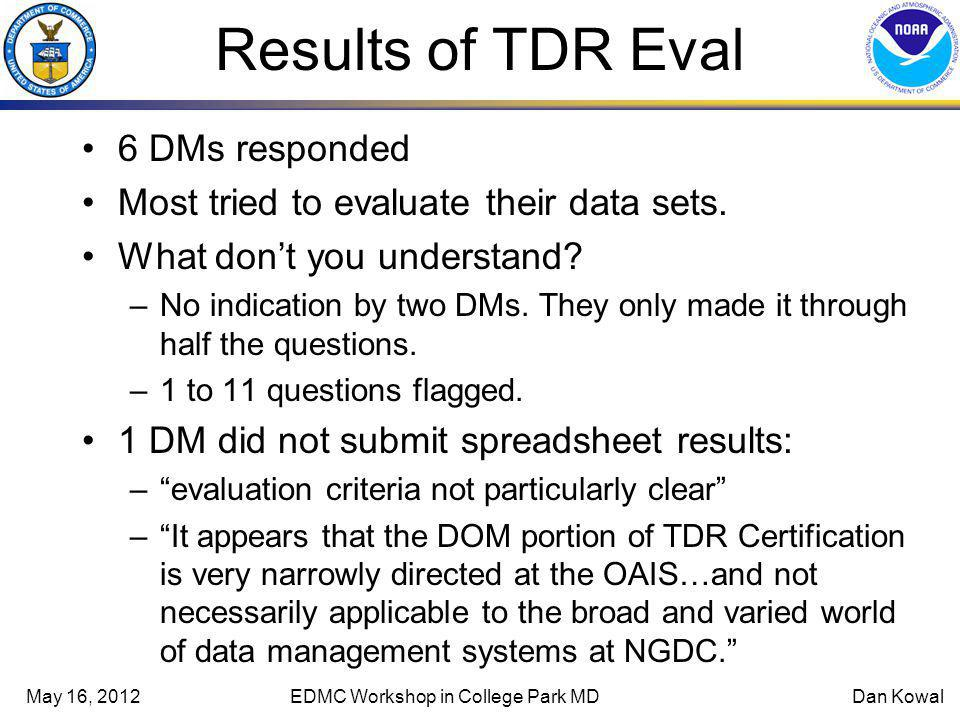 May 16, 2012EDMC Workshop in College Park MDDan Kowal Results of TDR Eval 6 DMs responded Most tried to evaluate their data sets.