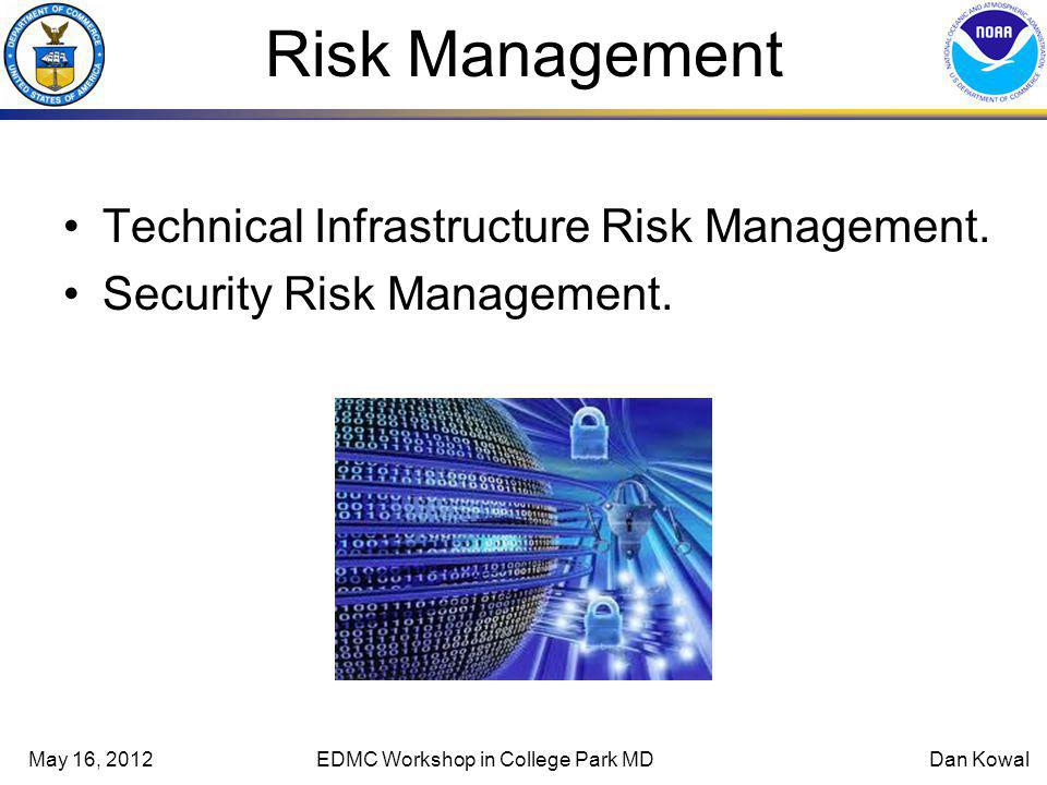 May 16, 2012EDMC Workshop in College Park MDDan Kowal Risk Management Technical Infrastructure Risk Management.