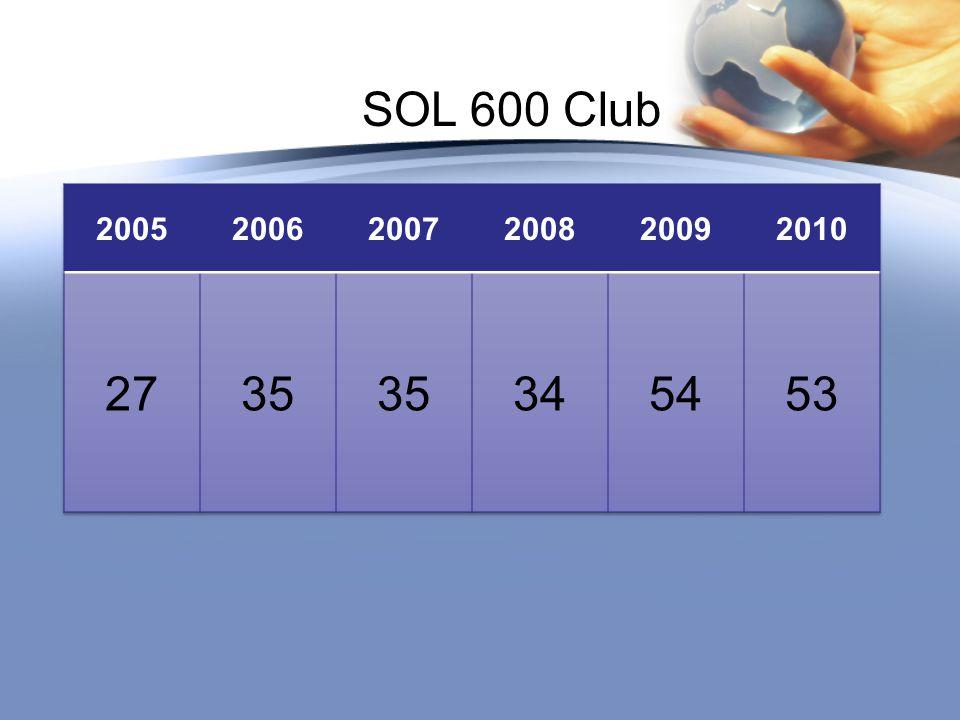 SOL 600 Club