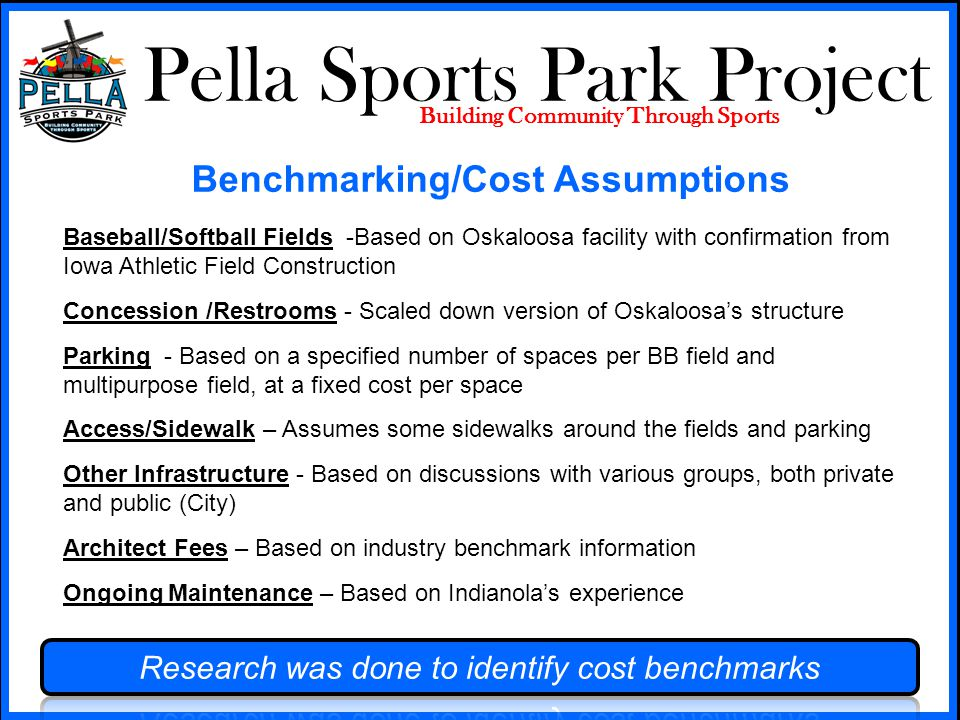 Pella Sports Park Project Building Community Through Sports Baseball/Softball Fields -Based on Oskaloosa facility with confirmation from Iowa Athletic Field Construction Concession /Restrooms - Scaled down version of Oskaloosas structure Parking - Based on a specified number of spaces per BB field and multipurpose field, at a fixed cost per space Access/Sidewalk – Assumes some sidewalks around the fields and parking Other Infrastructure - Based on discussions with various groups, both private and public (City) Architect Fees – Based on industry benchmark information Ongoing Maintenance – Based on Indianolas experience Benchmarking/Cost Assumptions