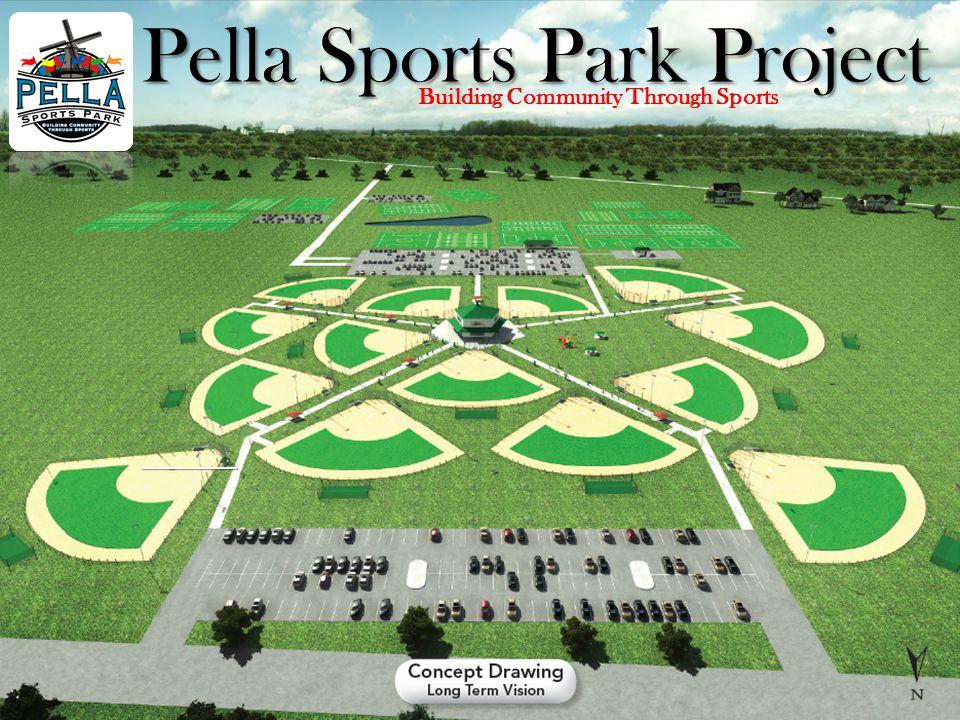 Pella Sports Park Project Building Community Through Sports Why a Pella Sports Park?