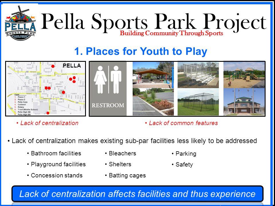 Pella Sports Park Project Building Community Through Sports PELLA 105 Acres
