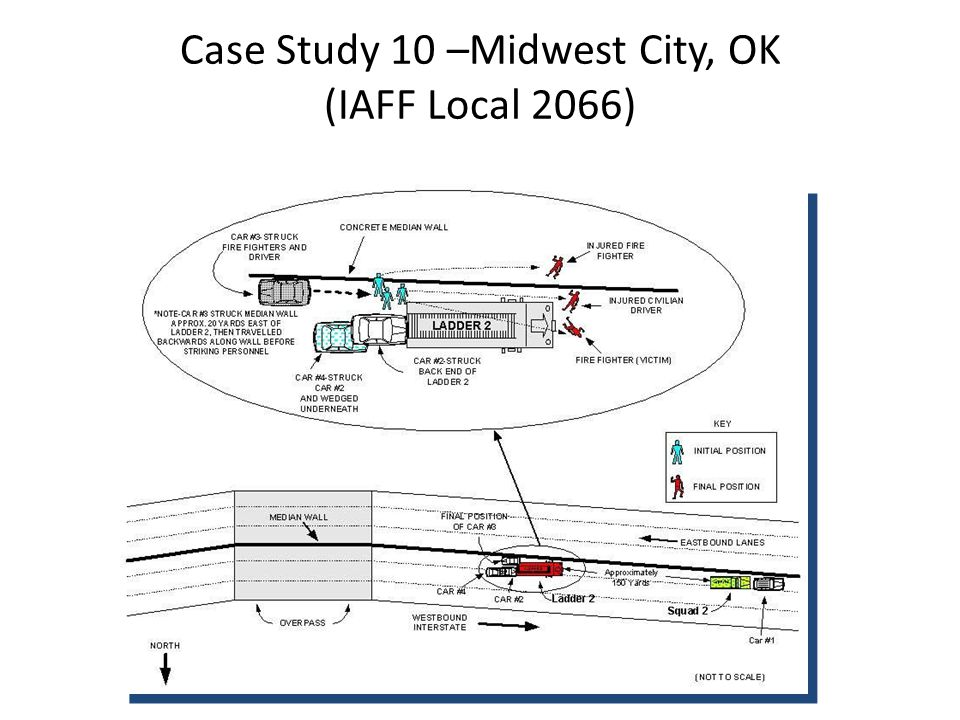 Case Study 10 –Midwest City, OK (IAFF Local 2066)
