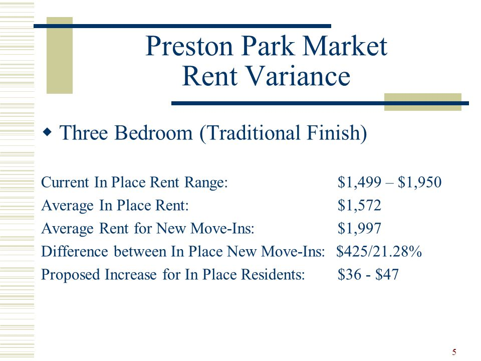 Preston Park Market Rent Variance Three Bedroom (Traditional Finish) Current In Place Rent Range: $1,499 – $1,950 Average In Place Rent: $1,572 Average Rent for New Move-Ins: $1,997 Difference between In Place New Move-Ins: $425/21.28% Proposed Increase for In Place Residents: $36 - $47 5
