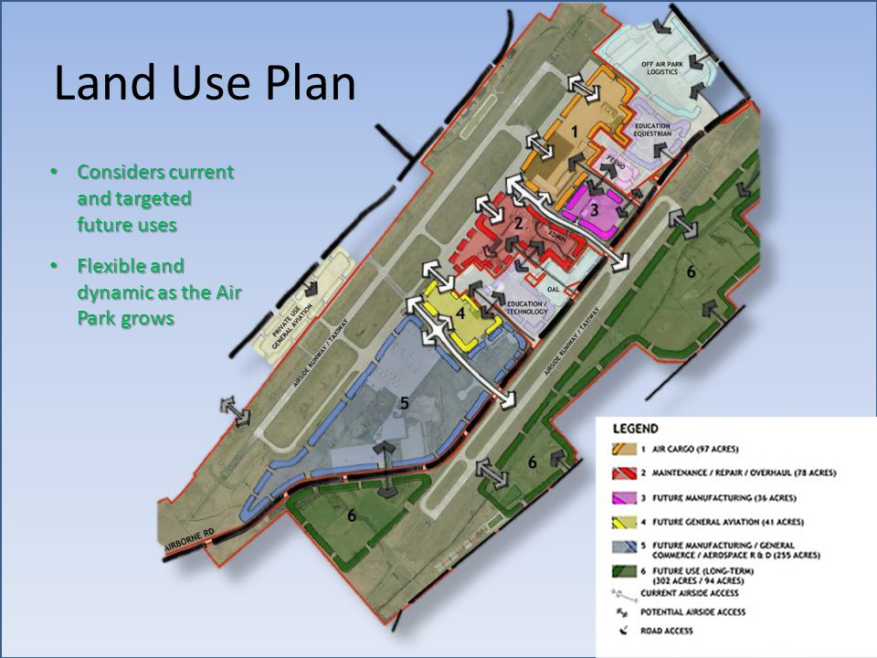 Land Use Plan Considers current and targeted future uses Considers current and targeted future uses Flexible and dynamic as the Air Park grows Flexible and dynamic as the Air Park grows