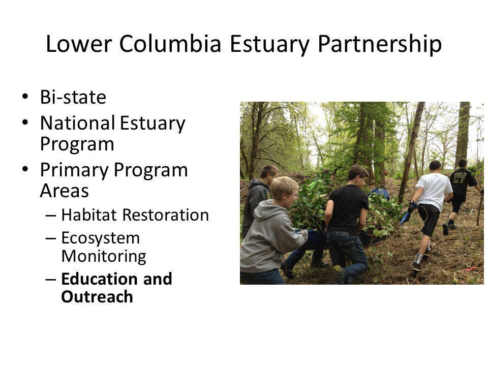 Lower Columbia Estuary Partnership Bi-state National Estuary Program Primary Program Areas – Habitat Restoration – Ecosystem Monitoring – Education and Outreach