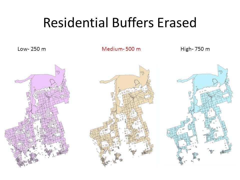 Residential Buffers Erased Low- 250 mMedium- 500 mHigh- 750 m