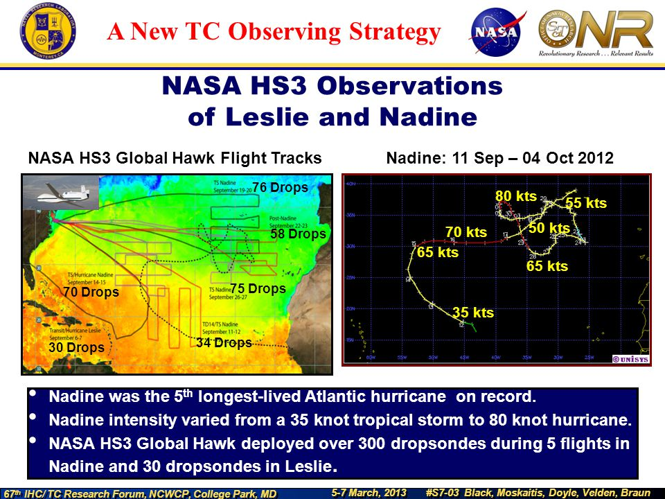 5-7 March, 2013 #S7-03 Black, Moskaitis, Doyle, Velden, Braun 67 th IHC/ TC Research Forum, NCWCP, College Park, MD A New TC Observing Strategy NASA H