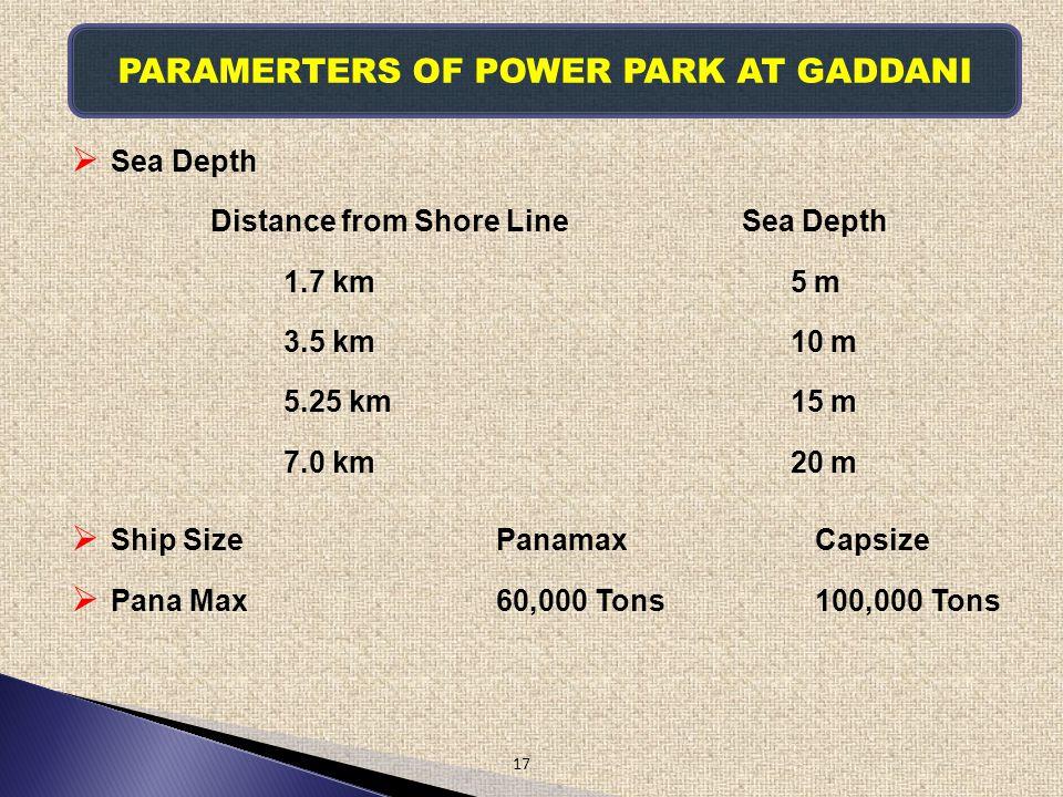 Sea Depth Distance from Shore Line Sea Depth 1.7 km 5 m 3.5 km 10 m 5.25 km 15 m 7.0 km 20 m Ship SizePanamaxCapsize Pana Max60,000 Tons100,000 Tons 1