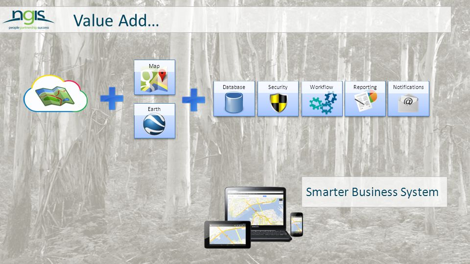 Value Add… Security Workflow Reporting Database Notifications Map Earth Smarter Business System