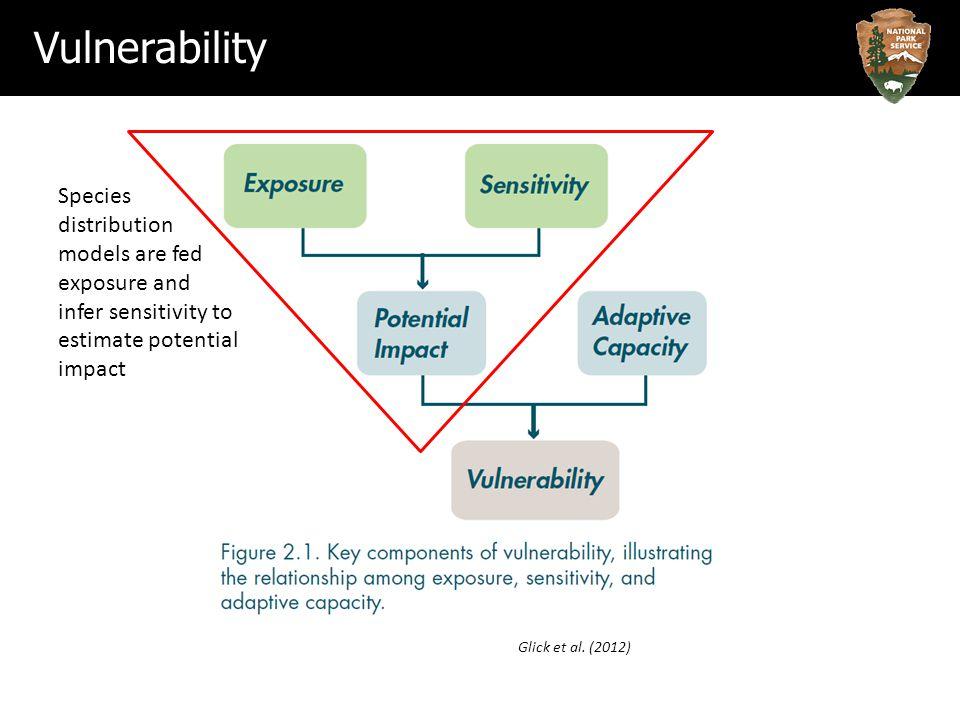 Vulnerability Glick et al.