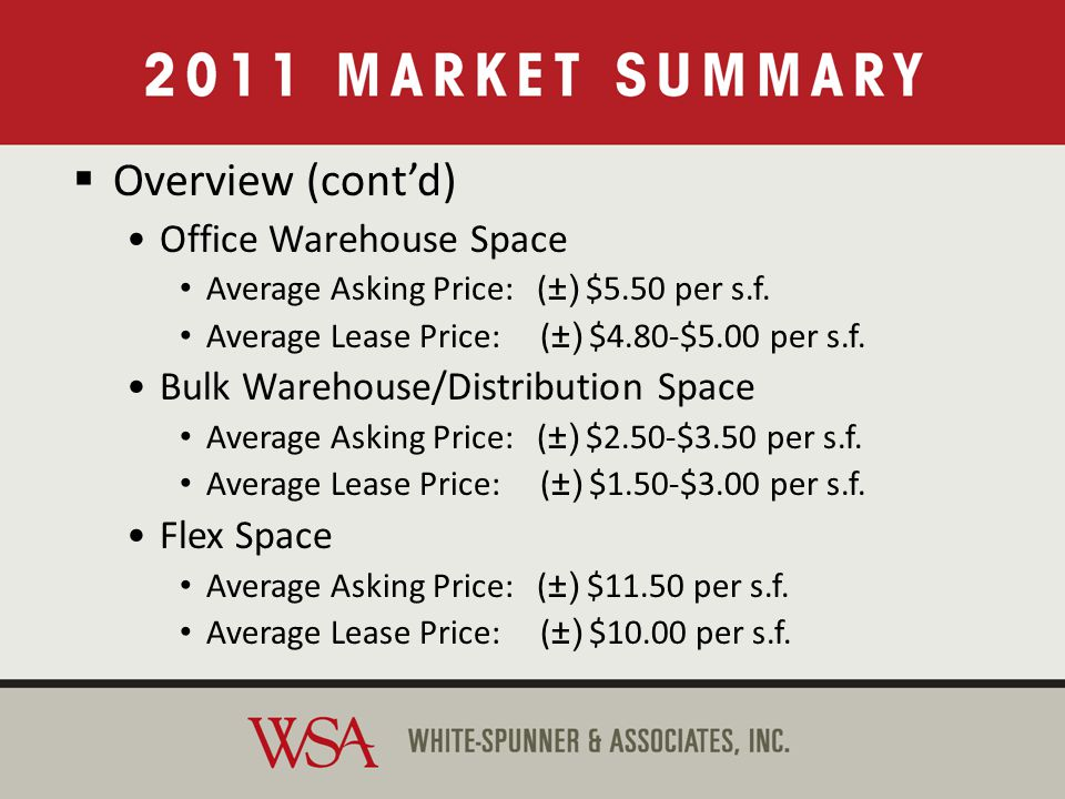 Overview (contd) Office Warehouse Space Average Asking Price: ( ±) $5.50 per s.f.