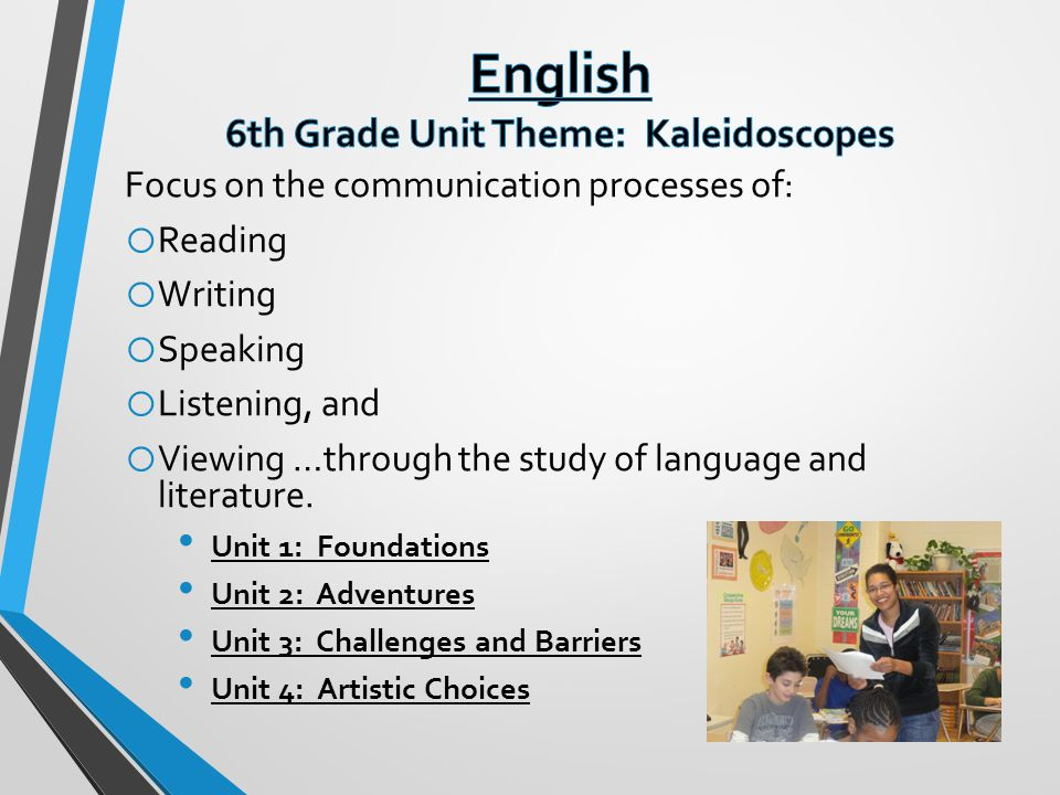 Focus on the communication processes of: o Reading o Writing o Speaking o Listening, and o Viewing …through the study of language and literature.