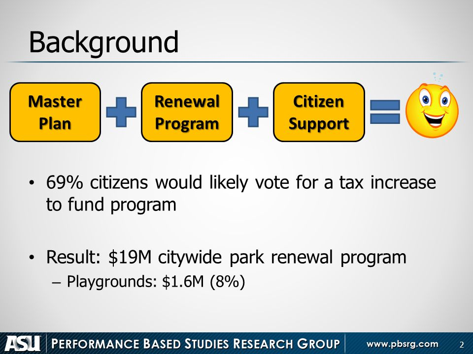 Background 69% citizens would likely vote for a tax increase to fund program Result: $19M citywide park renewal program – Playgrounds: $1.6M (8%) 2 Master Plan Renewal Program Citizen Support