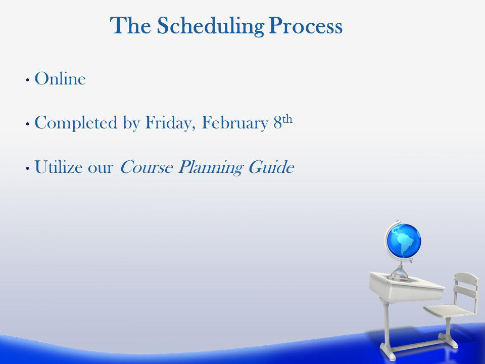 Online Completed by Friday, February 8 th Utilize our Course Planning Guide The Scheduling Process