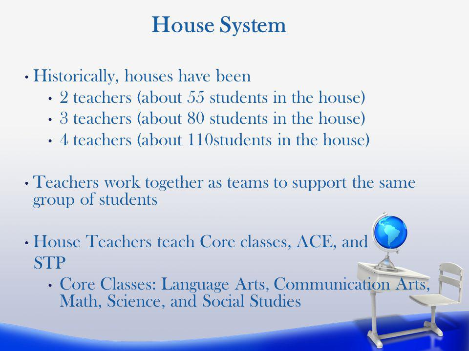 Historically, houses have been 2 teachers (about 55 students in the house) 3 teachers (about 80 students in the house) 4 teachers (about 110students in the house) Teachers work together as teams to support the same group of students House Teachers teach Core classes, ACE, and STP Core Classes: Language Arts, Communication Arts, Math, Science, and Social Studies House System