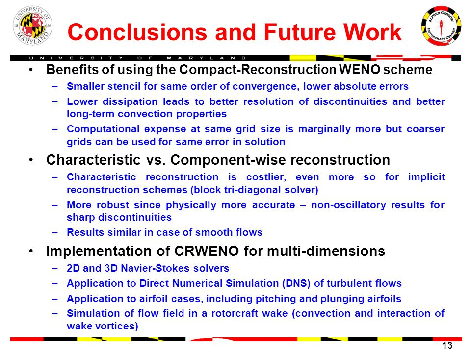 13 Conclusions and Future Work Benefits of using the Compact-Reconstruction WENO scheme –Smaller stencil for same order of convergence, lower absolute errors –Lower dissipation leads to better resolution of discontinuities and better long-term convection properties –Computational expense at same grid size is marginally more but coarser grids can be used for same error in solution Characteristic vs.