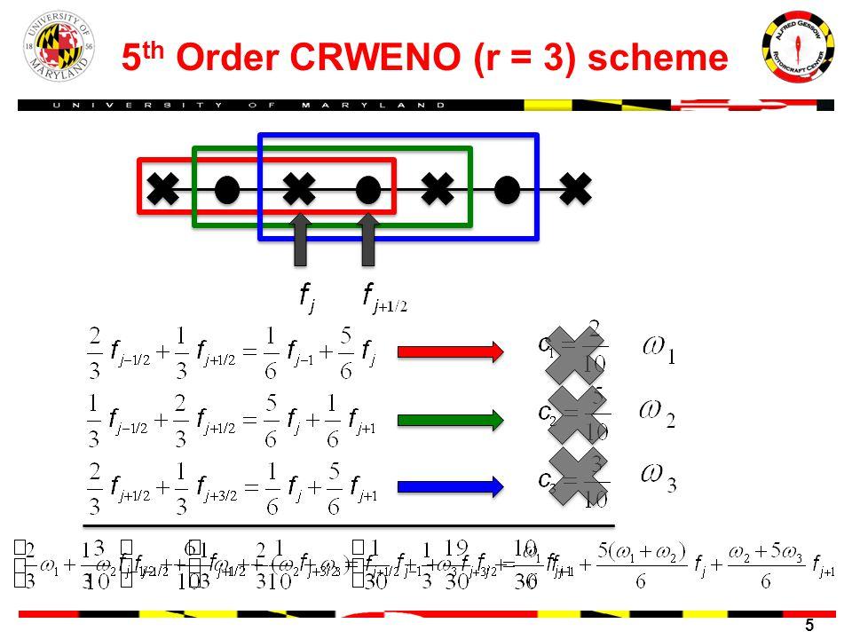 5 5 th Order CRWENO (r = 3) scheme