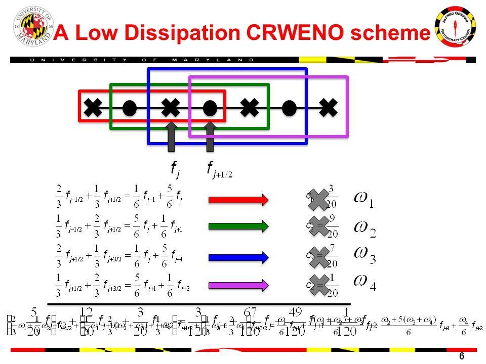 6 A Low Dissipation CRWENO scheme