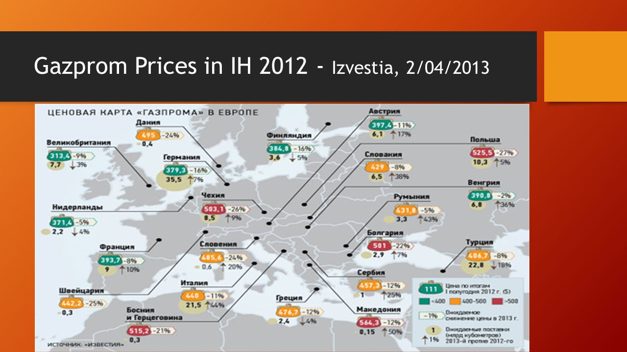 Gazprom Prices in IH 2012 - Izvestia, 2/04/2013