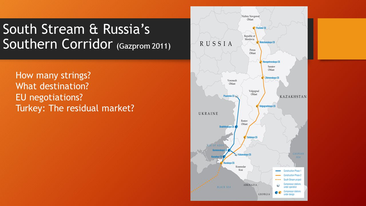 South Stream & Russias Southern Corridor (Gazprom 2011) How many strings? What destination? EU negotiations? Turkey: The residual market?