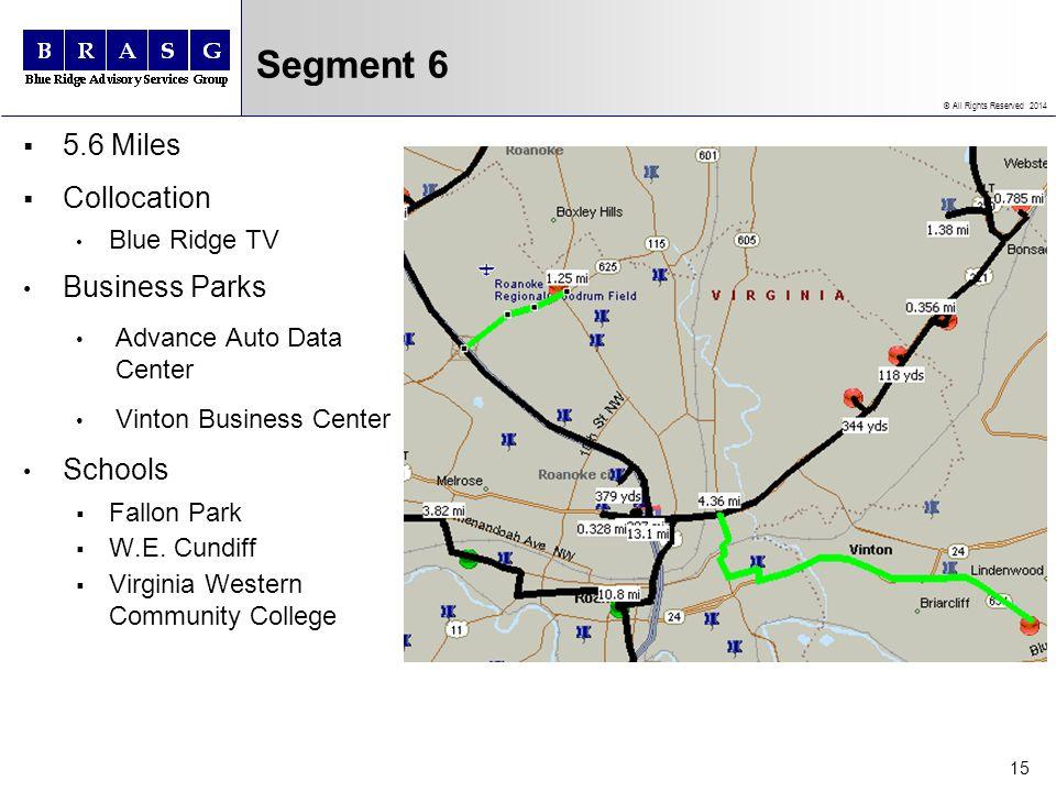 © All Rights Reserved 2014 Segment 6 15 5.6 Miles Collocation Blue Ridge TV Business Parks Advance Auto Data Center Vinton Business Center Schools Fallon Park W.E.