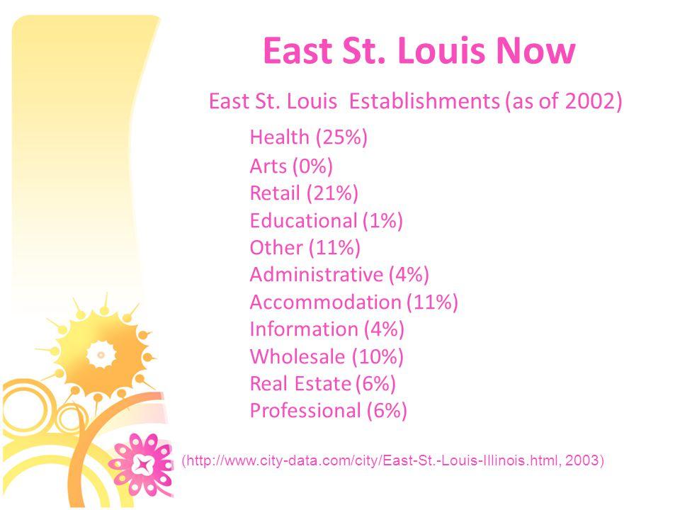 East St.Louis In Bloom East St.