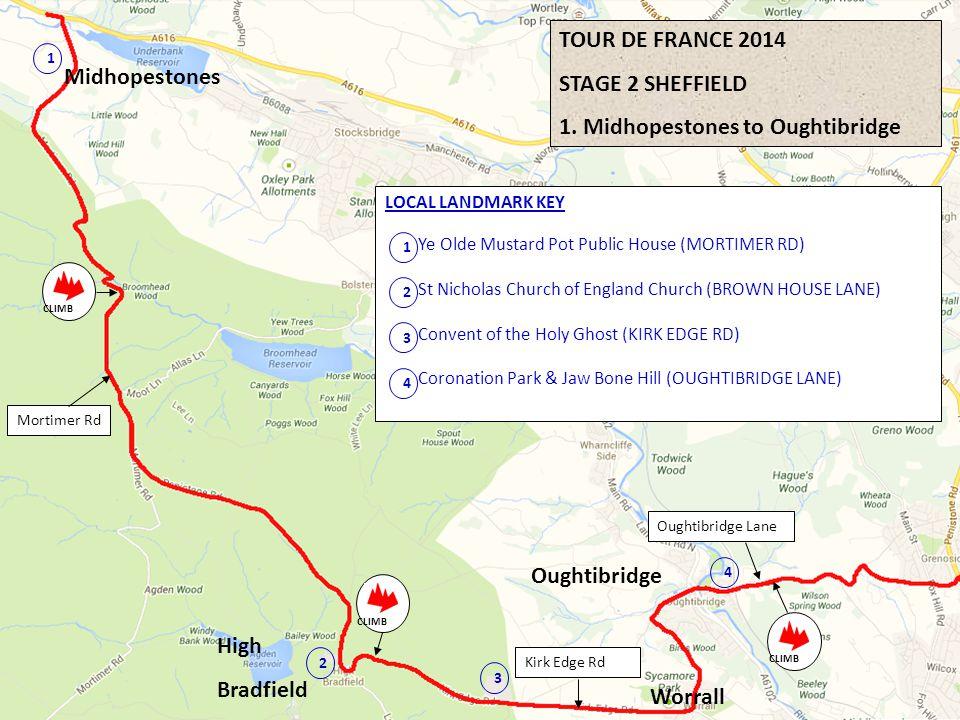TOUR DE FRANCE 2014 STAGE 2 SHEFFIELD 1. Midhopestones to Oughtibridge CLIMB Mortimer Rd Kirk Edge Rd High Bradfield Oughtibridge Worrall Midhopestone