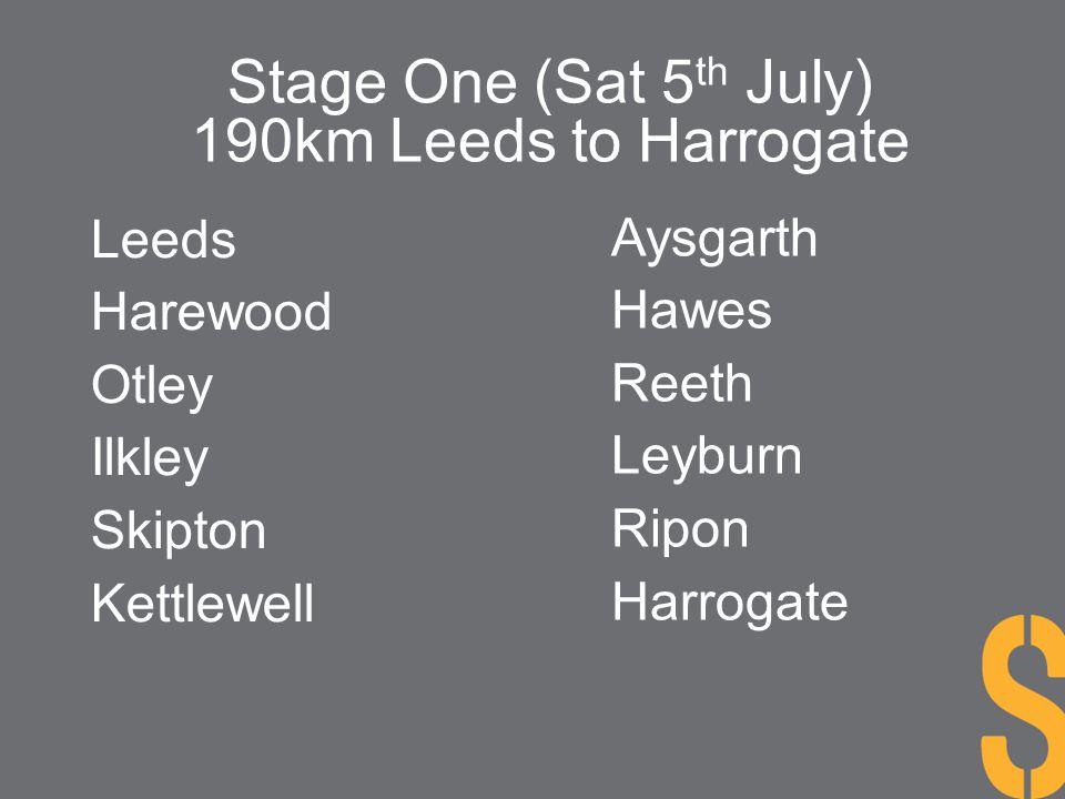 Leeds Harewood Otley Ilkley Skipton Kettlewell Aysgarth Hawes Reeth Leyburn Ripon Harrogate Stage One (Sat 5 th July) 190km Leeds to Harrogate