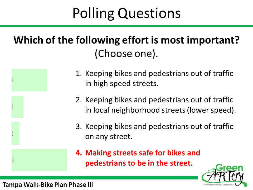 Tampa Walk-Bike Plan Phase III Polling Questions Which of the following effort is most important? (Choose one). 1.Keeping bikes and pedestrians out of