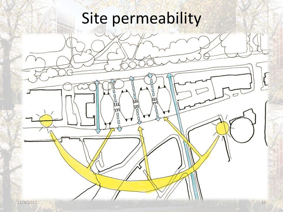 Site permeability 11/4/201110