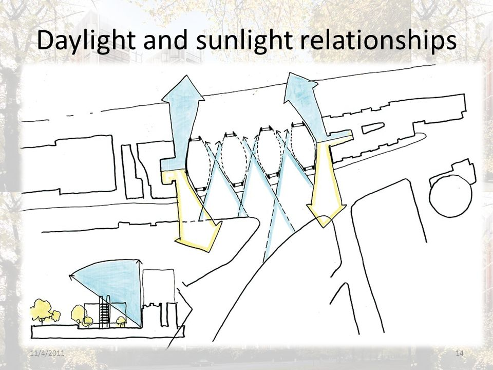 Daylight and sunlight relationships 11/4/201114
