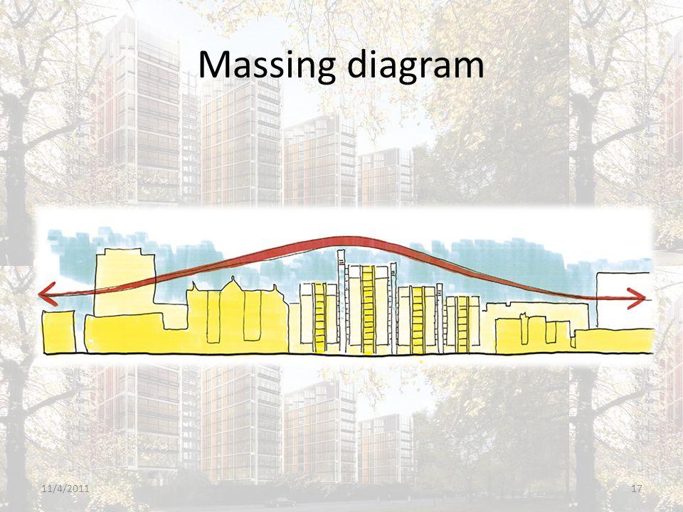 Massing diagram 11/4/201117