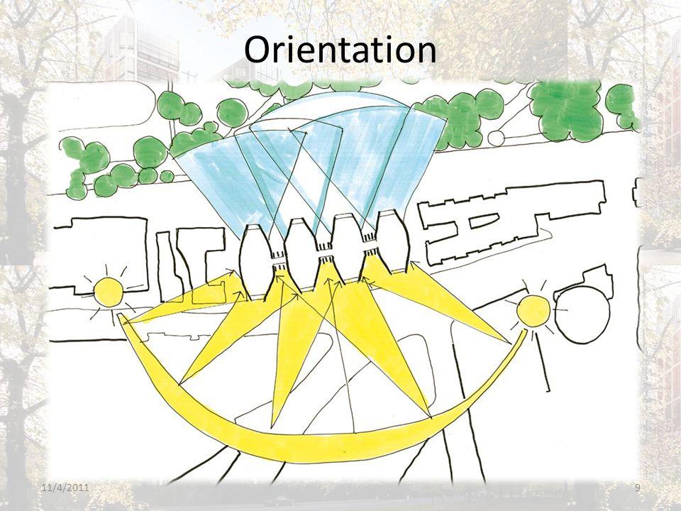 Landscape area within site constraints 11/4/201120