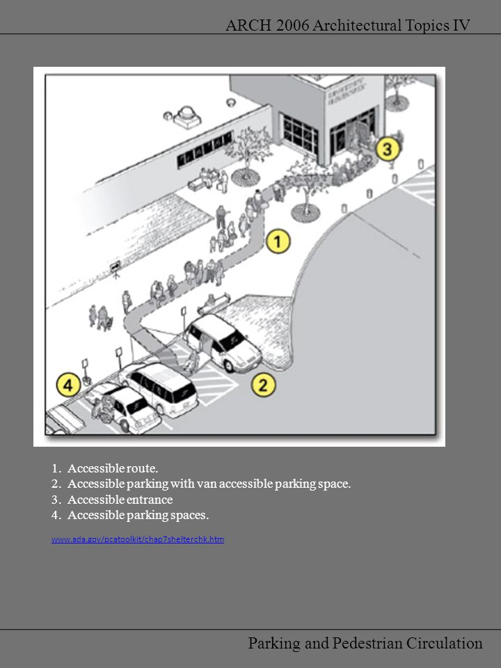 Parking and Pedestrian Circulation ARCH 2006 Architectural Topics IV 1. Accessible route. 2. Accessible parking with van accessible parking space. 3.