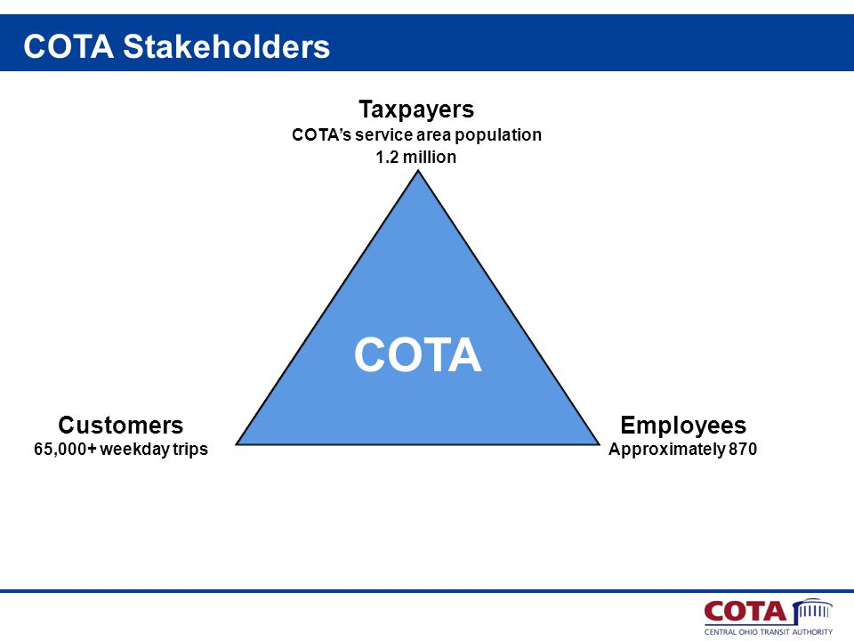 COTA Customers 65,000+ weekday trips Taxpayers COTAs service area population 1.2 million Employees Approximately 870 COTA Stakeholders