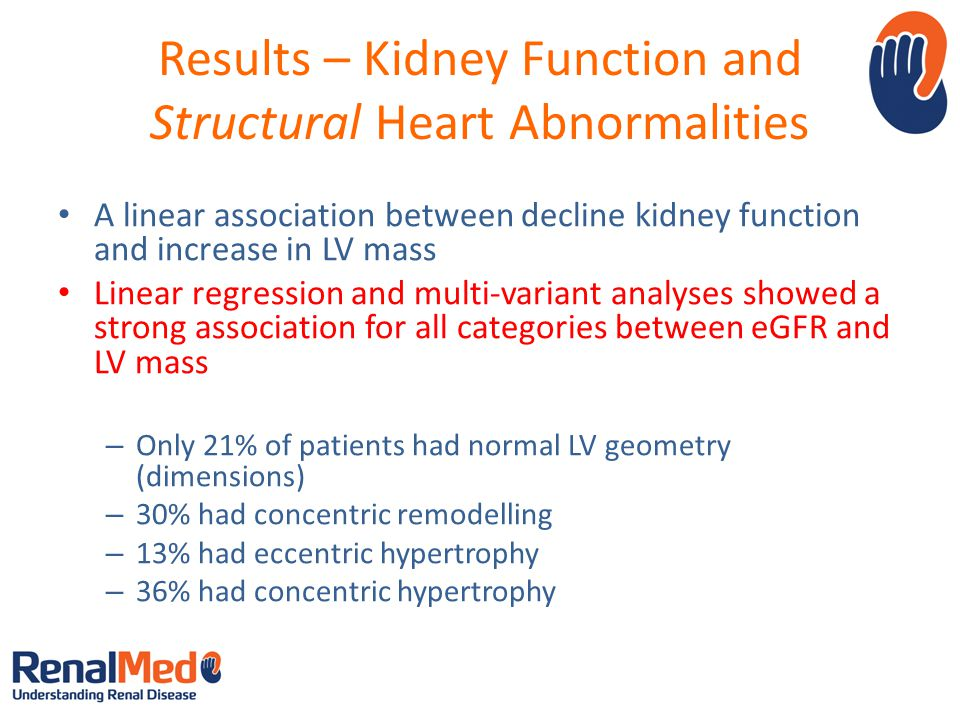 Results – Kidney Function and Structural Heart Abnormalities A linear association between decline kidney function and increase in LV mass Linear regression and multi-variant analyses showed a strong association for all categories between eGFR and LV mass – Only 21% of patients had normal LV geometry (dimensions) – 30% had concentric remodelling – 13% had eccentric hypertrophy – 36% had concentric hypertrophy