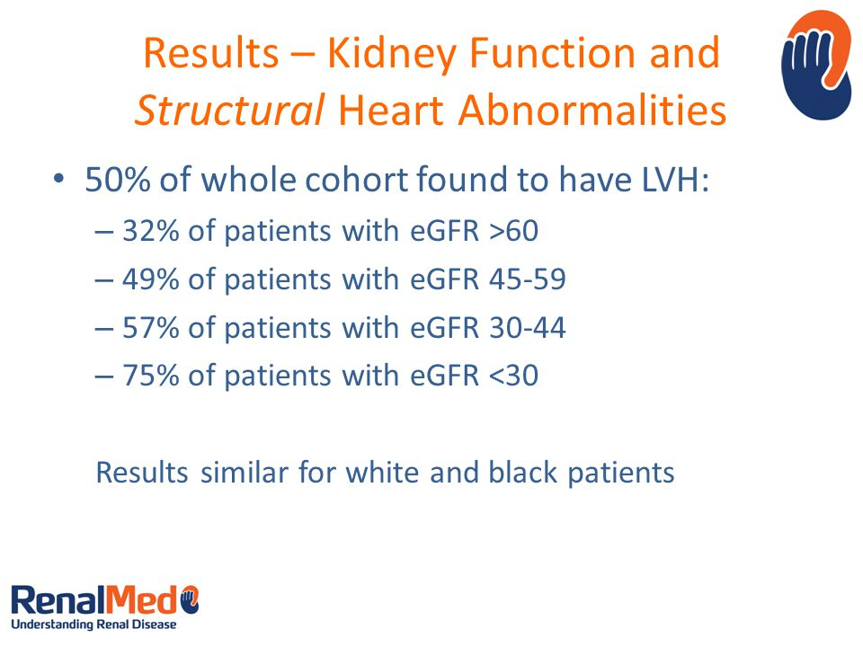 Results – Kidney Function and Structural Heart Abnormalities 50% of whole cohort found to have LVH: – 32% of patients with eGFR >60 – 49% of patients