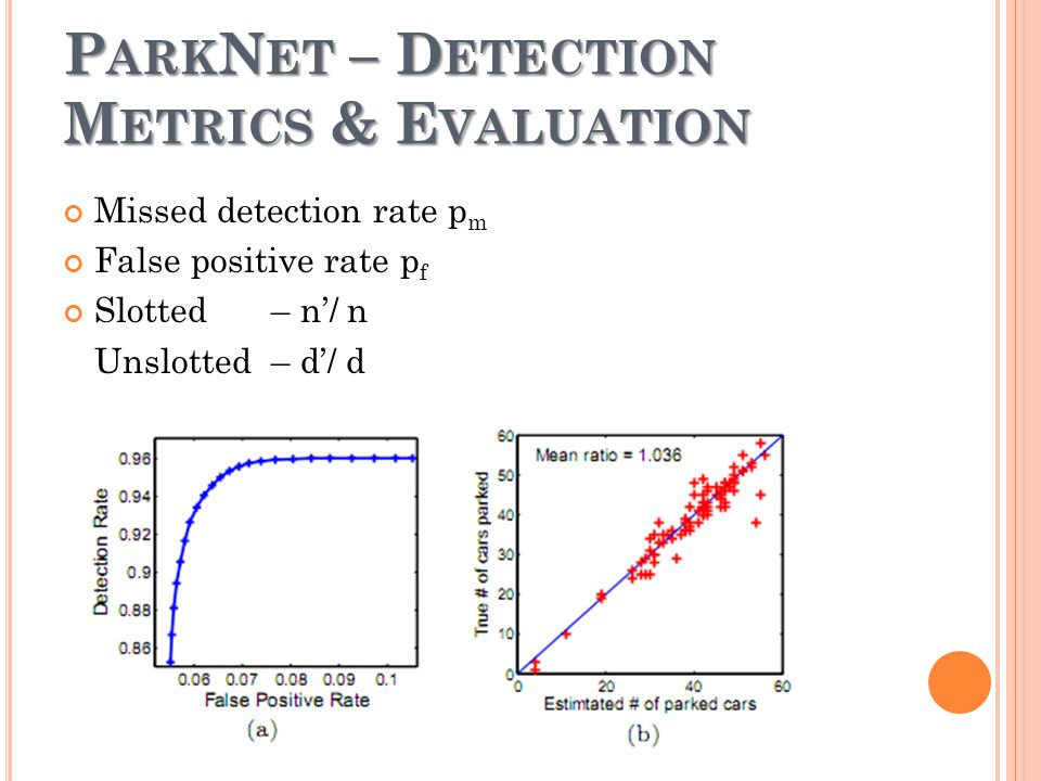 P ARK N ET – D ETECTION M ETRICS & E VALUATION Missed detection rate p m False positive rate p f Slotted– n/ n Unslotted – d/ d