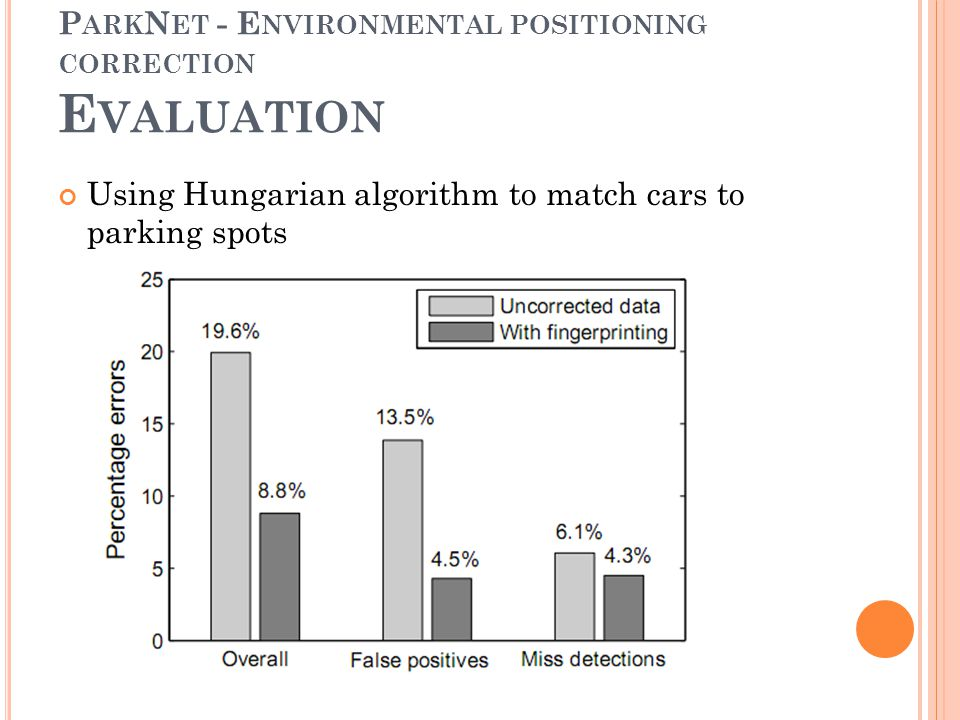 P ARK N ET - E NVIRONMENTAL POSITIONING CORRECTION E VALUATION Using Hungarian algorithm to match cars to parking spots