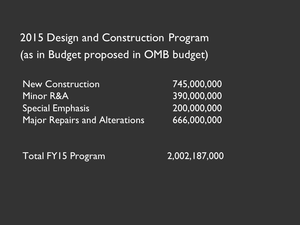 New Construction745,000,000 Minor R&A390,000,000 Special Emphasis200,000,000 Major Repairs and Alterations666,000,000 Total FY15 Program 2,002,187,000 2015 Design and Construction Program (as in Budget proposed in OMB budget)