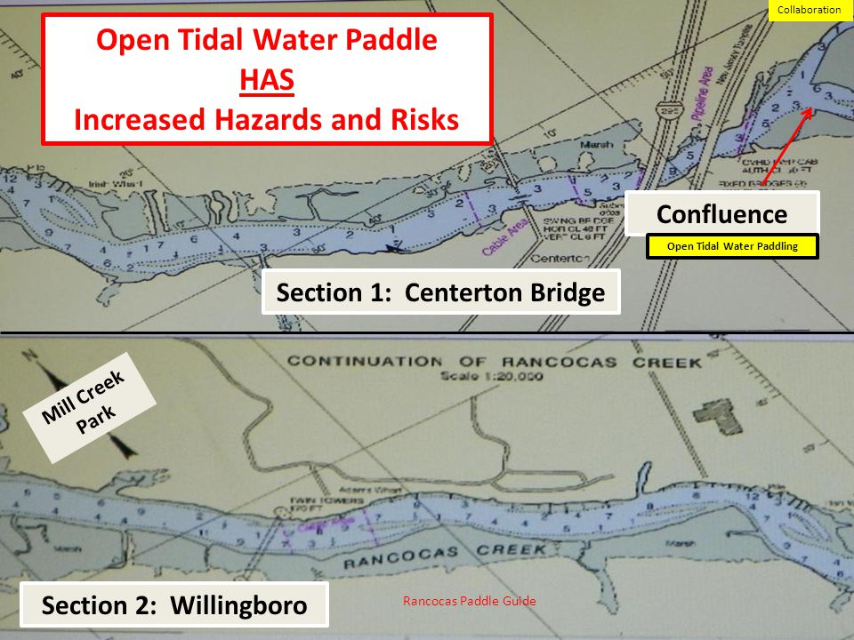 Confluence Section 1: Centerton Bridge Section 2: Willingboro Mill Creek Park Open Tidal Water Paddle HAS Increased Hazards and Risks Rancocas Paddle