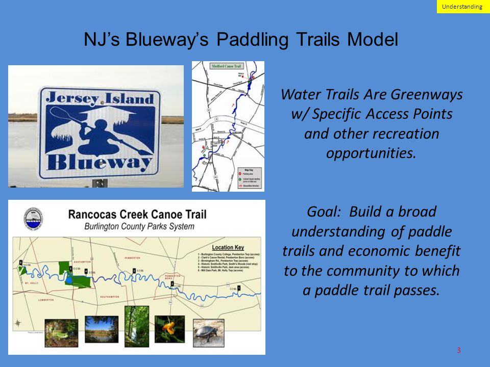 NJs Blueways Paddling Trails Model 3 Water Trails Are Greenways w/ Specific Access Points and other recreation opportunities. Goal: Build a broad unde