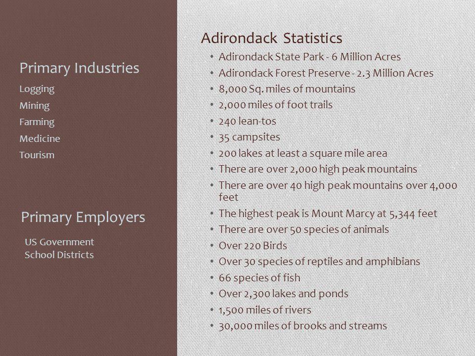 Primary Industries Adirondack Statistics Adirondack State Park - 6 Million Acres Adirondack Forest Preserve - 2.3 Million Acres 8,000 Sq.