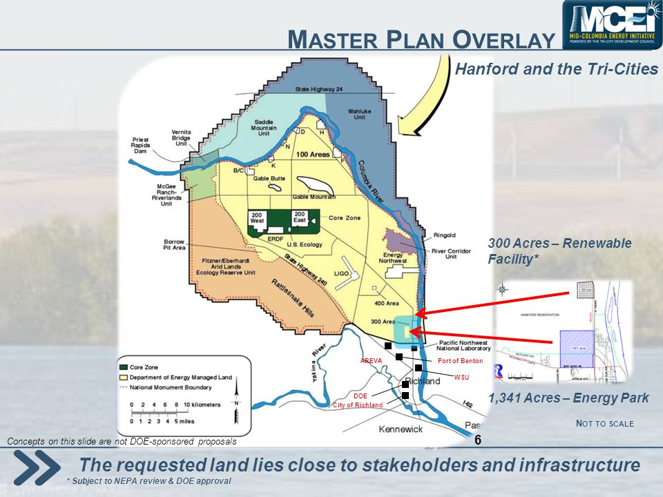 M ASTER P LAN O VERLAY N OT TO SCALE The requested land lies close to stakeholders and infrastructure * Subject to NEPA review & DOE approval Hanford and the Tri-Cities 1,341 Acres – Energy Park 300 Acres – Renewable Facility* AREVA DOE Port of Benton City of Richland WSU Concepts on this slide are not DOE-sponsored proposals 6