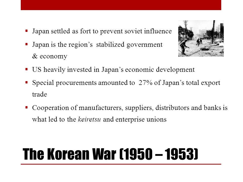 Brief Political History Kim II Sung Syngman Rhee (1945-1960) Park Chung Hee (1961-1979) Chun Doo Hwan (1981-1988) Roh Tae Woo (1988-1993) 1945 Kim Young-sam (1993-1998) 1994