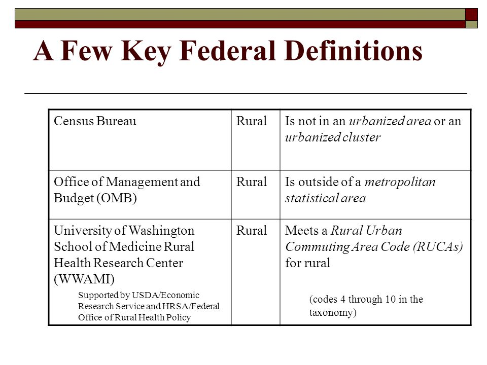 A Few Key Federal Definitions Census BureauRuralIs not in an urbanized area or an urbanized cluster Office of Management and Budget (OMB) RuralIs outs
